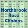 Northbrook Race Champs